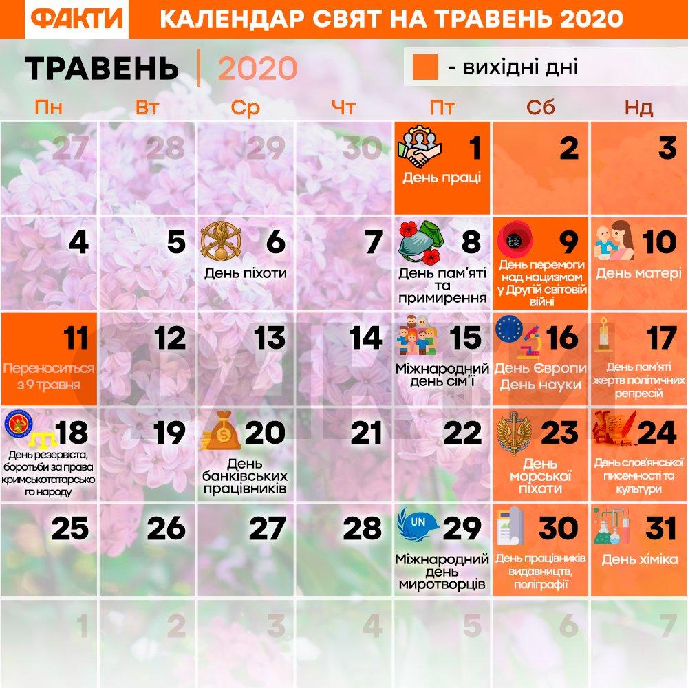 Выходные в мае 2020