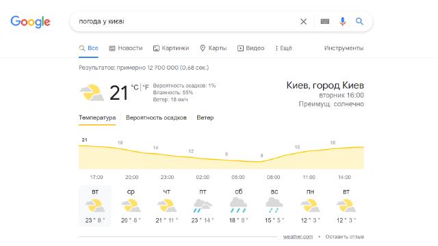 Погода Google